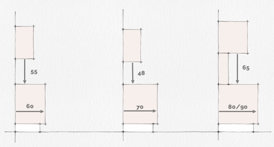 ERGONOMIA IN CUCINA - Distinto Interior Design